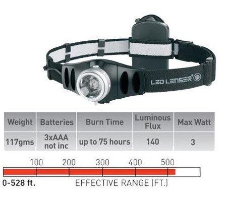 LED Lenser H7R rechargeable