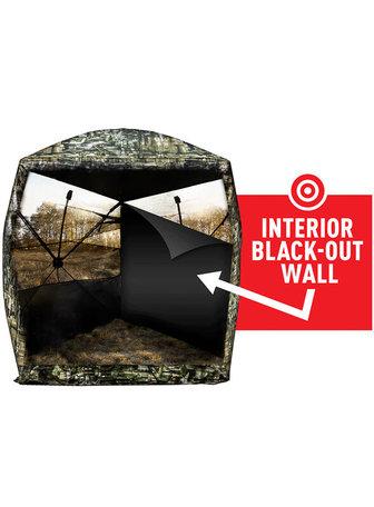 DB SurroundView 270 Curtain Black , Bag