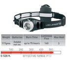 LED-Lenser-H7R-rechargeable